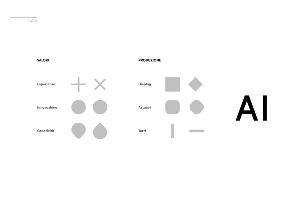 brand-design-strategy-elements-study